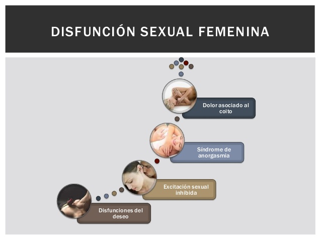 tratamiento sexual disfunción sexual femenina